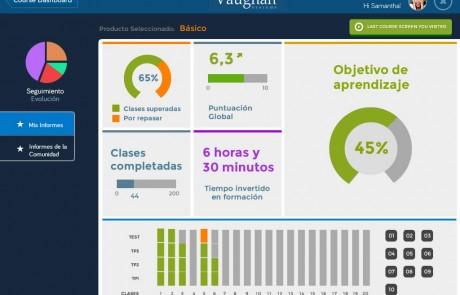LMS a medida para Vaughan