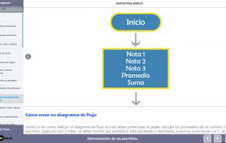 Plantilla contenido e-learning: pase de diapositivas con explicación